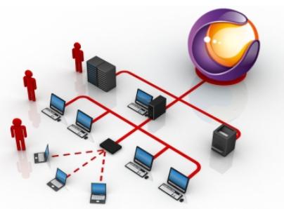 logiciel de service après vente